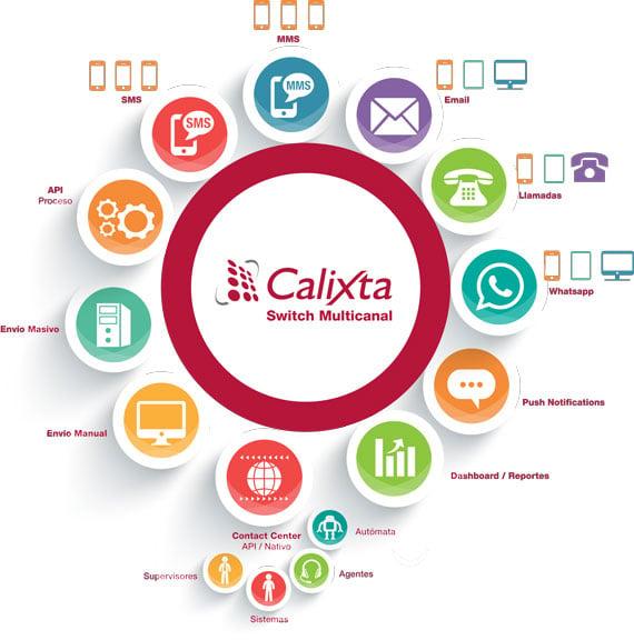 Calixta Multicanal