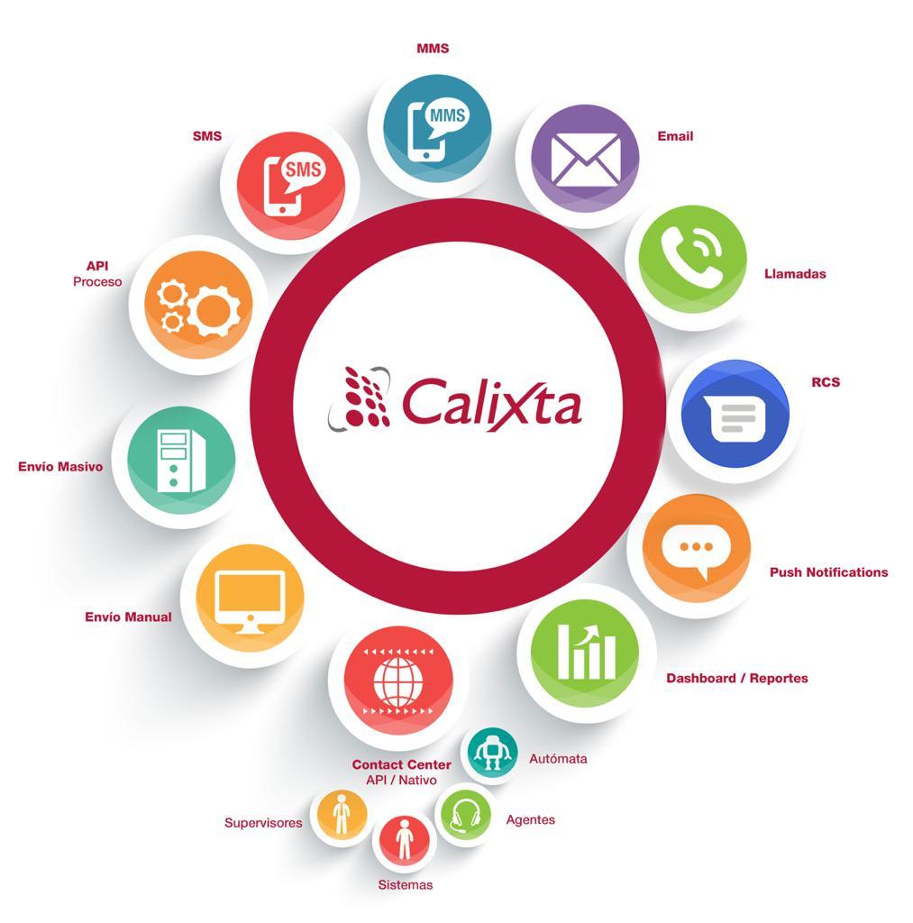Servicios Calixta